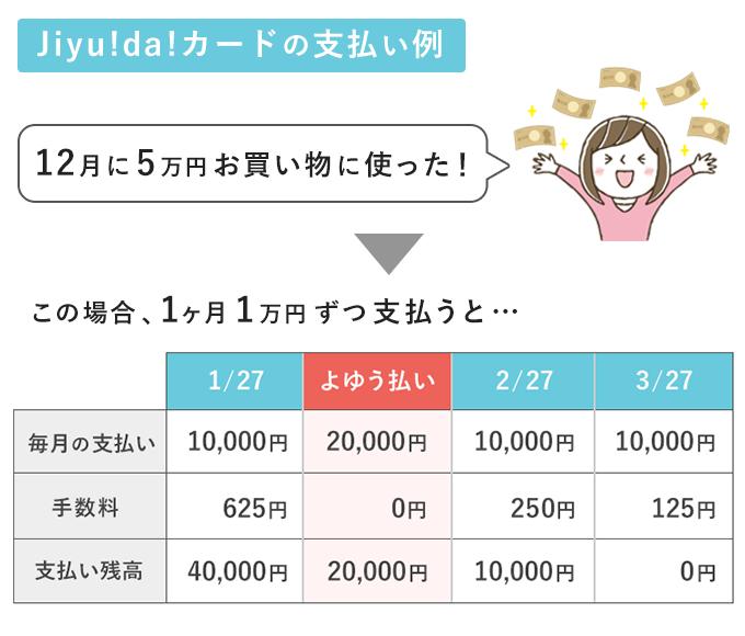 セディナカードJiyu!da!の支払い例
